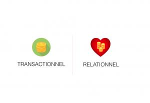 Strategies_Blog_Marketing relationnel